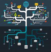 Netzwerk-Dateispeicherung