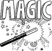 Desenho mágico