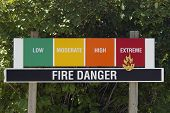 Brand gevaar Rating teken