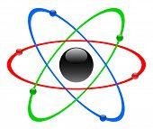 Color atomic symbol, vector