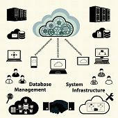 stock photo of dna  - Cloud computing and Data management icons set - JPG