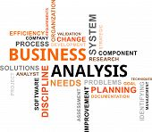 picture of swot analysis  - A word cloud of business analysis related items - JPG