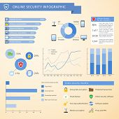 Online Security Infographic. Vector Illustration