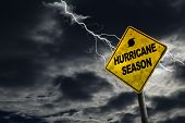 Hurricane Season Sign With Stormy Background poster