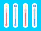 Celsius And Fahrenheit Thermometers. Flat Design Vector Illustration poster