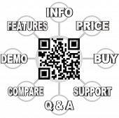 A grid illustrating the types of information you can learn by scanning the QR code on a product you
