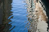 Abstract Water Reflection