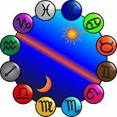 Zodiac rueda de la vida