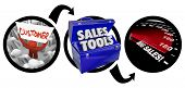 A diagram of three circles showing a customer in a crowd, a toolbox of sales tools and a speedometer