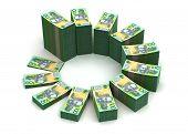 Australian Dollar Chart