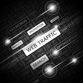WEB TRAFFIC. Word cloud concept illustration. Wordcloud collage. Vector illustration.