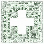 Word Cloud Nhs Or Public Health Service Related