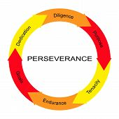 Perseverance Word Circle Concept