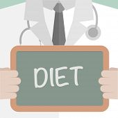 minimalistic illustration of a doctor holding a blackboard with Diet text, eps10 vector