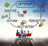 foto of perception  - Optimism Positive Outlook Vibe Perception Vision Concept - JPG