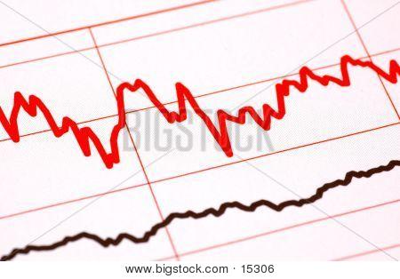 EKG Style Chart poster