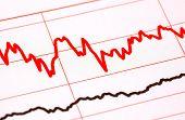 EKG Style Chart