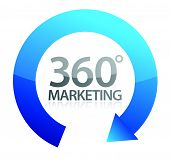 stock photo of degree  - 360 degrees marketing illustration design on white - JPG