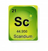 Scandium chemical element with atomic number, symbol and weight