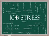 Job Stress Word Cloud Concept On A Blackboard