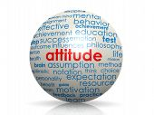 stock photo of state shapes  - Attitude sphere image with hi - JPG