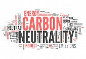 picture of carbon-footprint  - Word Cloud with Carbon Neutrality related tags - JPG
