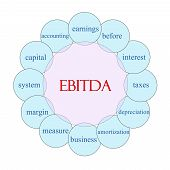 foto of amortization  - EBITDA concept circular diagram in pink and blue with great terms such as earnings interest taxes and more - JPG