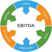 Ebitda Word Circle Wheel Concept