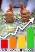 Hands With Thumbs Up, Money And Graph