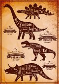 picture of brisket  - collection of vector dinosaurs with their cutting scheme - JPG