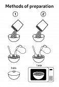 Methods of preparing oatmeal, Muesli,  corn flakes, breakfast cereals. Vector icons.