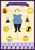 foto of gallstones  - vector illustrator illustration fat obese health risk - JPG