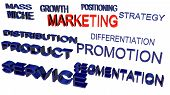 marketing terminologies