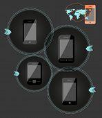Mobile phone technology illustration
