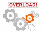 Overload Concept