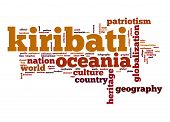 Kiribati Word Cloud