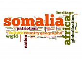 Somalia Word Cloud