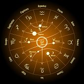 pic of pisces  - Astrological zodiac and planet signs - JPG