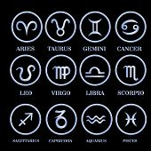 pic of pisces horoscope icon  - Set zodiac sign in oval frame vector Illustration - JPG