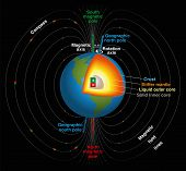 pic of north-pole  - Earth - JPG