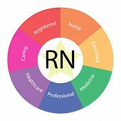 pic of rn  - A RN Register Nurse circular concept with great terms around the center including caring medicine professional and more with a yellow star in the middle - JPG