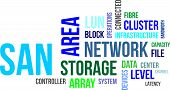 image of latency  - A word cloud of storage area network related items - JPG