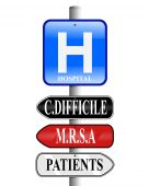 image of mrsa  - Illustration of a hospital sign nailed to a pole above two arrow signs stating known hospital infections of Clostridium difficile and MRSA with a lower third sign pointing patients in the opposite direction - JPG