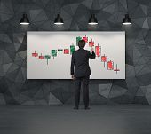 Candlestick Chart On Placard