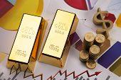 Gold Bars On Charts!