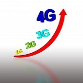 1G, 2G, 3G And 4G With Arrow