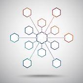 Connection Of The Thirteen Hexagonal Cells