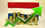currency appreciation - Netherlands economy