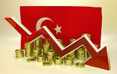 currency collapse - New Turkish lira