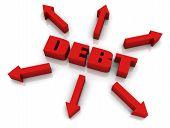 Debt Growth